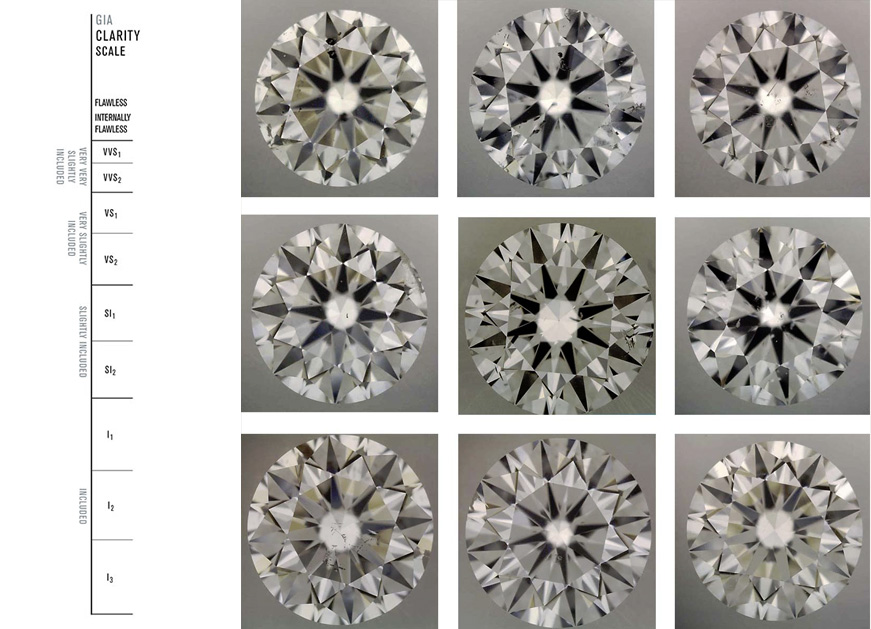buying let slightly diamond jewelry articles s some bring scale design don lets to clarity included